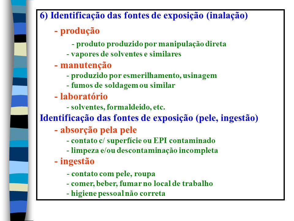 6) Identificação das fontes de exposição (inalação) - produção