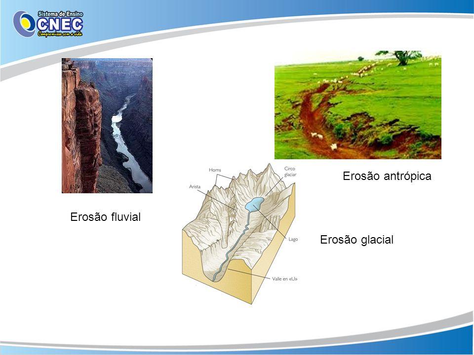 Erosão antrópica Erosão fluvial Erosão glacial