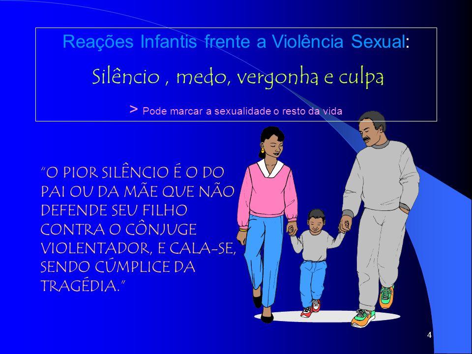 Reações Infantis frente a Violência Sexual: