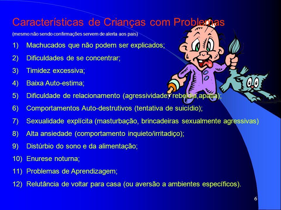 Características de Crianças com Problemas