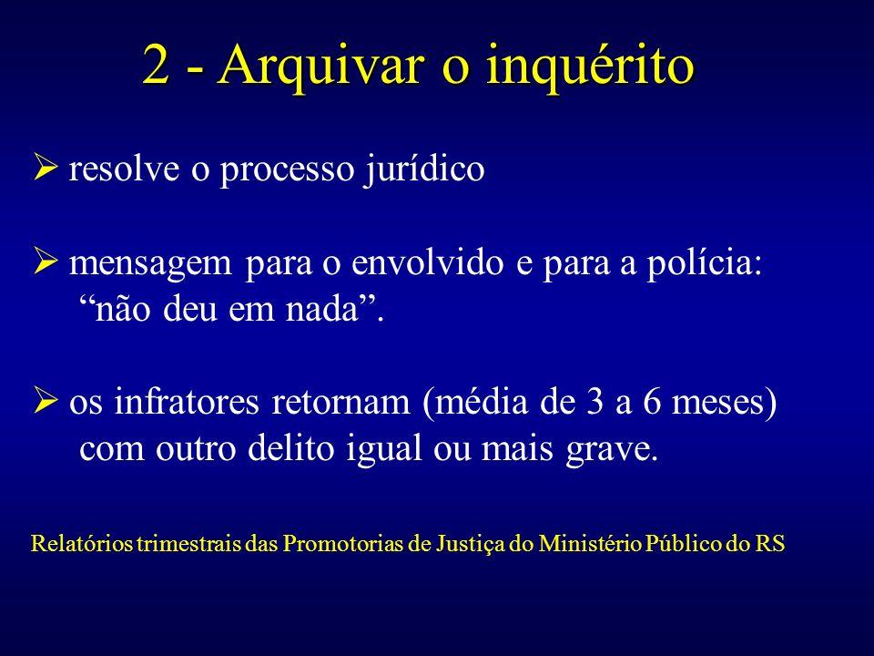 2 - Arquivar o inquérito resolve o processo jurídico