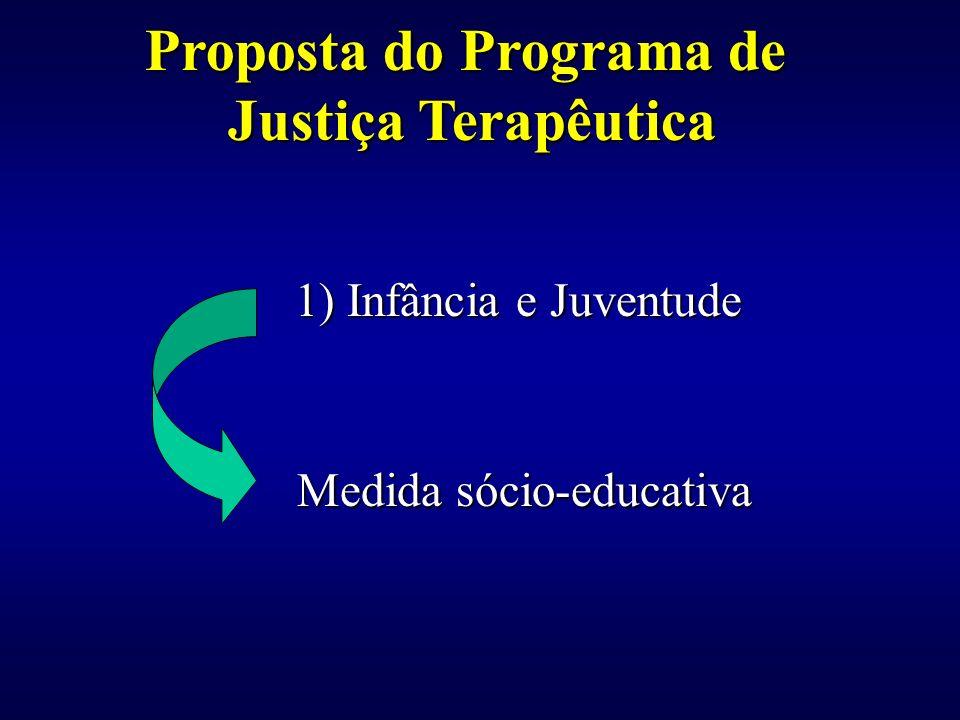 Proposta do Programa de