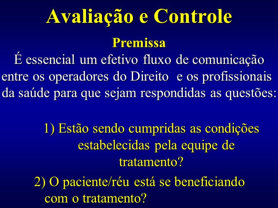 Avaliação e Controle Premissa