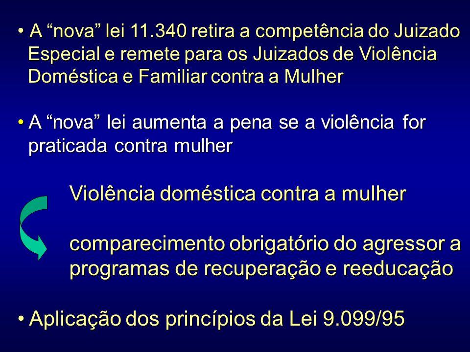 Violência doméstica contra a mulher