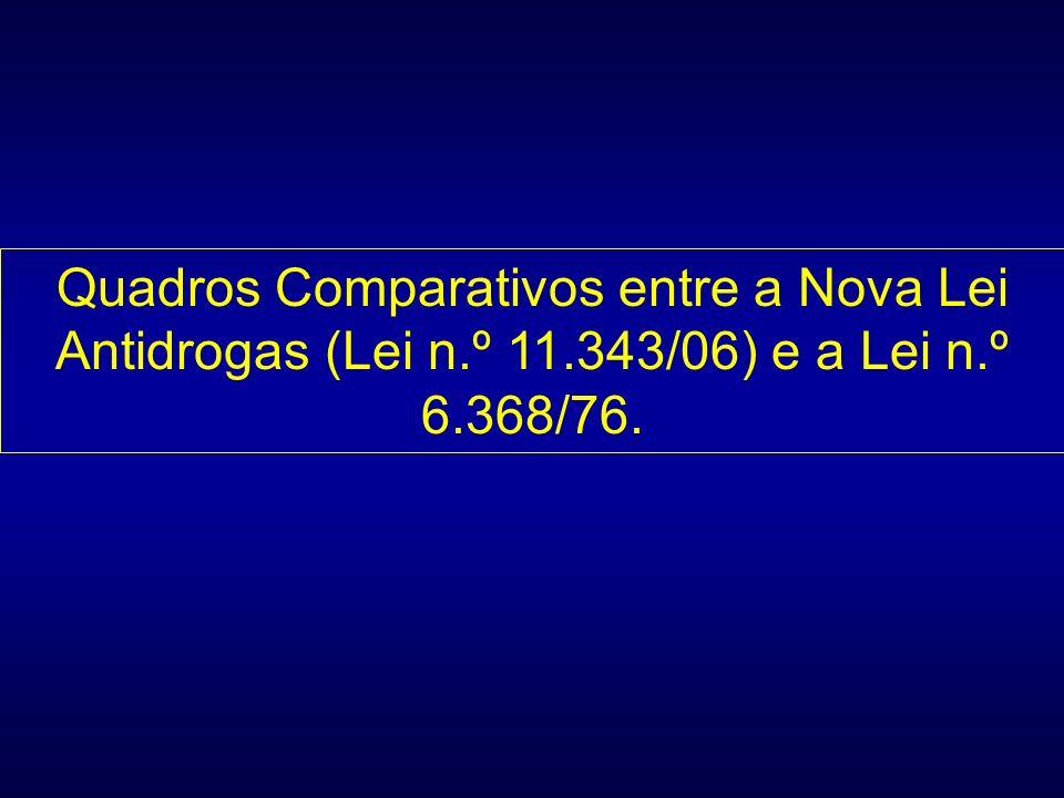 Quadros Comparativos entre a Nova Lei Antidrogas (Lei n. º 11