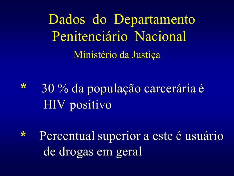 Dados do Departamento Penitenciário Nacional Ministério da Justiça
