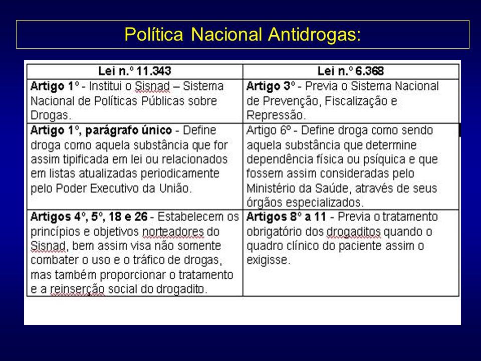 Política Nacional Antidrogas: