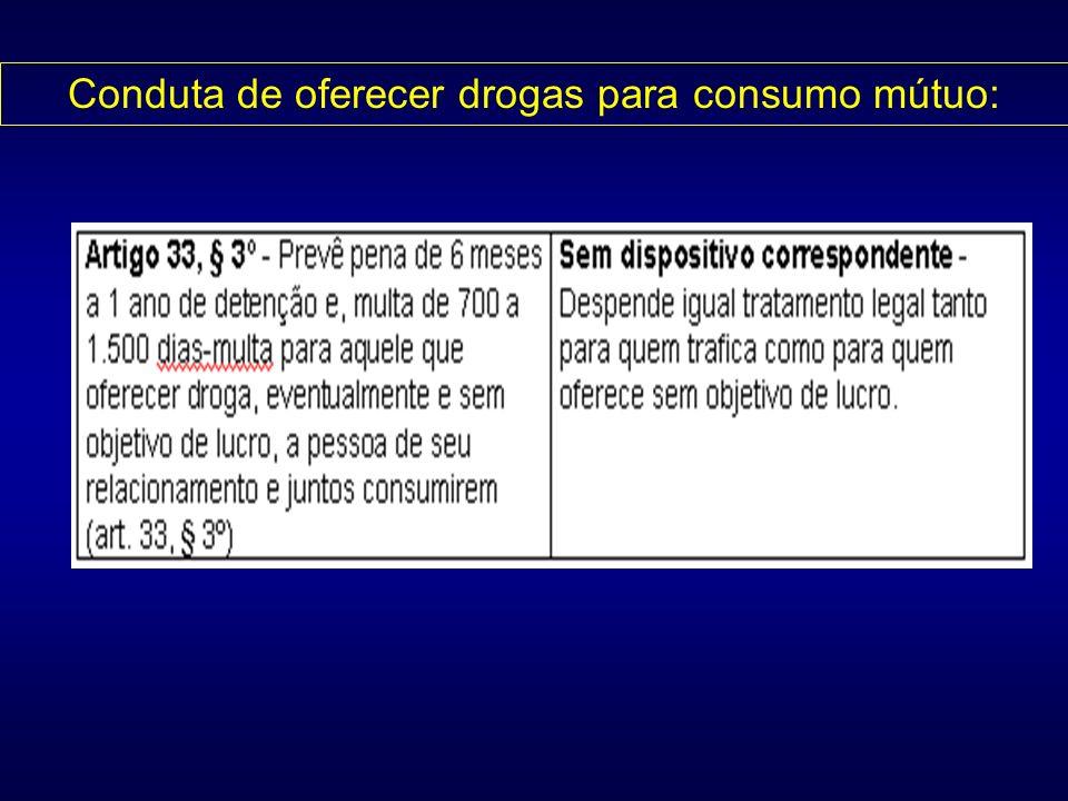 Conduta de oferecer drogas para consumo mútuo: