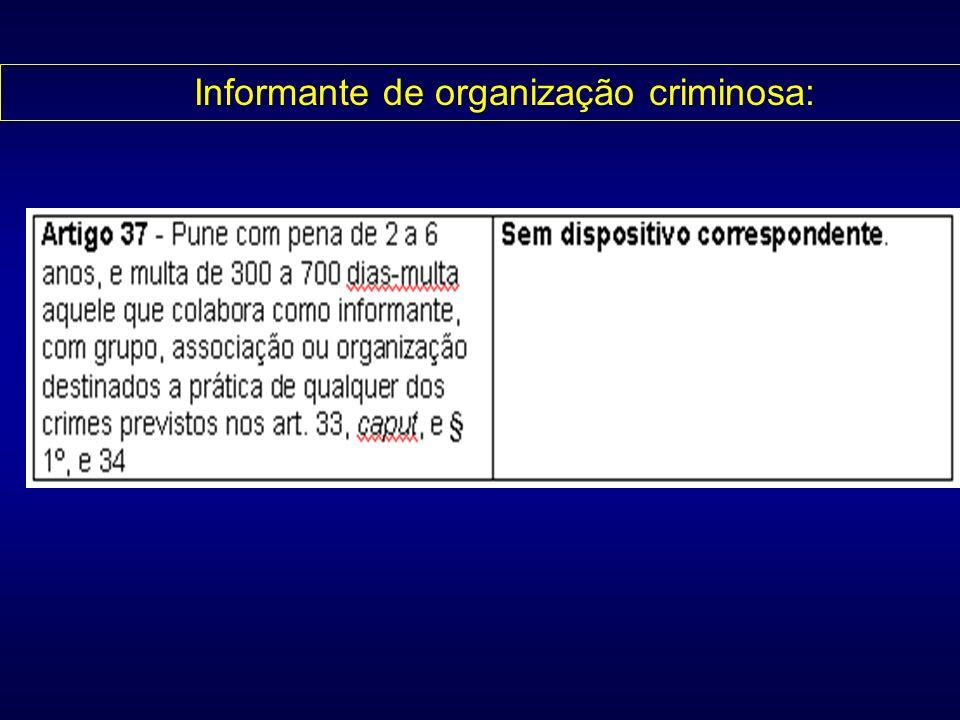 Informante de organização criminosa:
