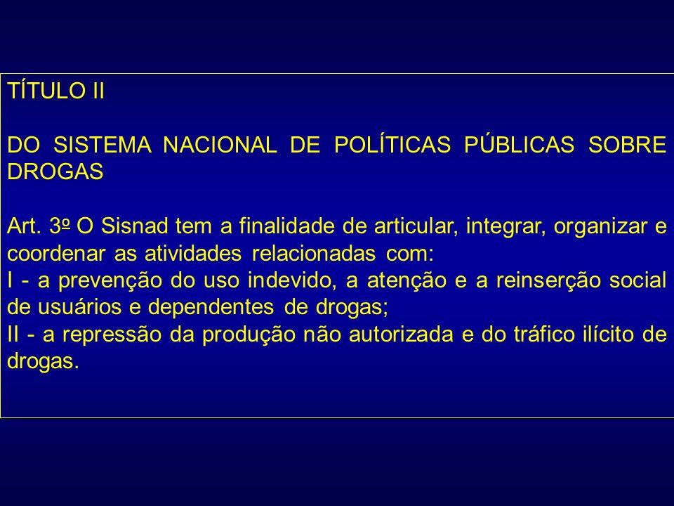 TÍTULO II DO SISTEMA NACIONAL DE POLÍTICAS PÚBLICAS SOBRE DROGAS.