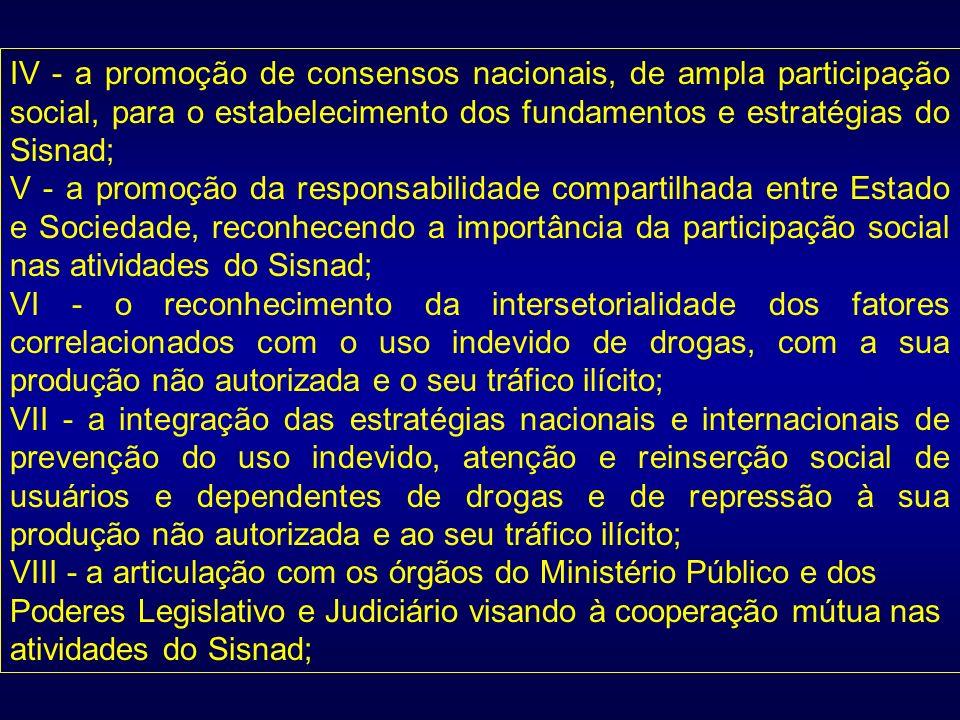 IV - a promoção de consensos nacionais, de ampla participação social, para o estabelecimento dos fundamentos e estratégias do Sisnad;