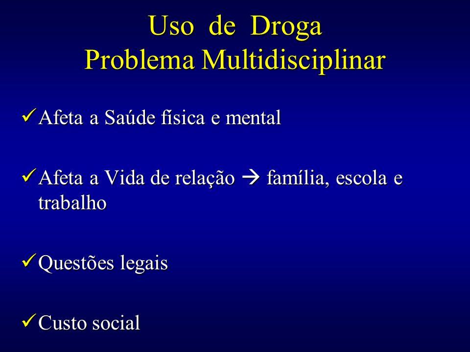 Uso de Droga Problema Multidisciplinar