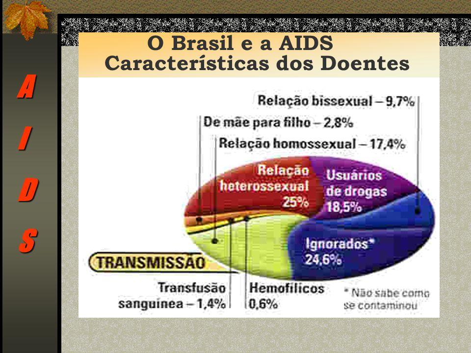 O Brasil e a AIDS Características dos Doentes A I D S