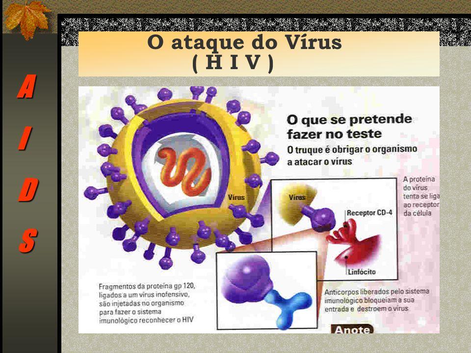 O ataque do Vírus ( H I V ) A I D S