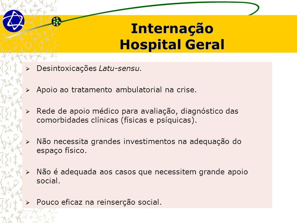 Internação Hospital Geral