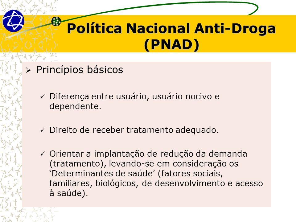 Política Nacional Anti-Droga (PNAD)