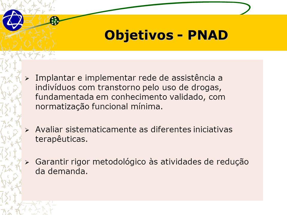 Objetivos - PNAD