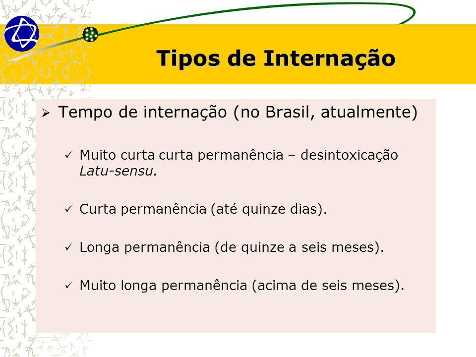 Tipos de Internação Tempo de internação (no Brasil, atualmente)