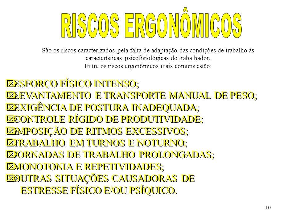 RISCOS ERGONÔMICOS ESFORÇO FÍSICO INTENSO;