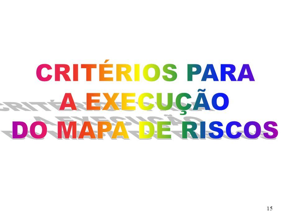 CRITÉRIOS PARA A EXECUÇÃO DO MAPA DE RISCOS