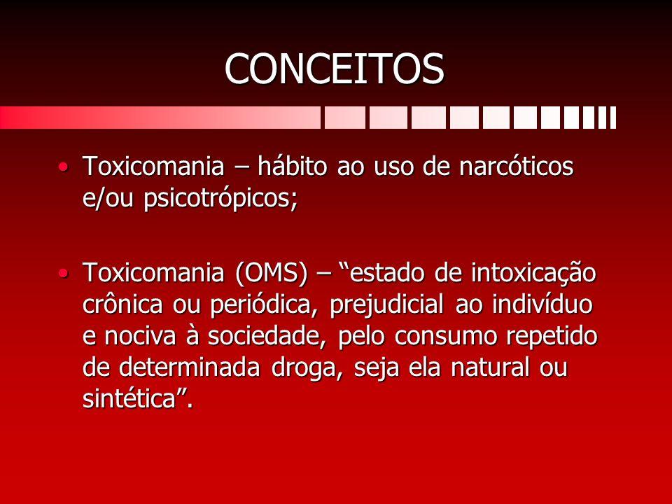 CONCEITOS Toxicomania – hábito ao uso de narcóticos e/ou psicotrópicos;