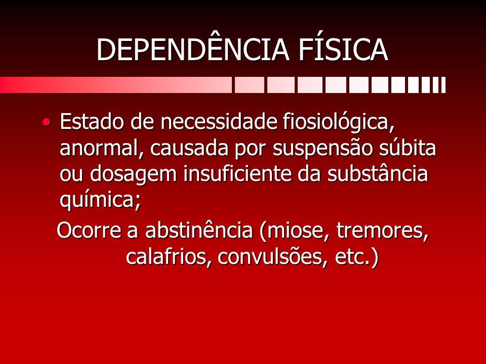 Ocorre a abstinência (miose, tremores, calafrios, convulsões, etc.)