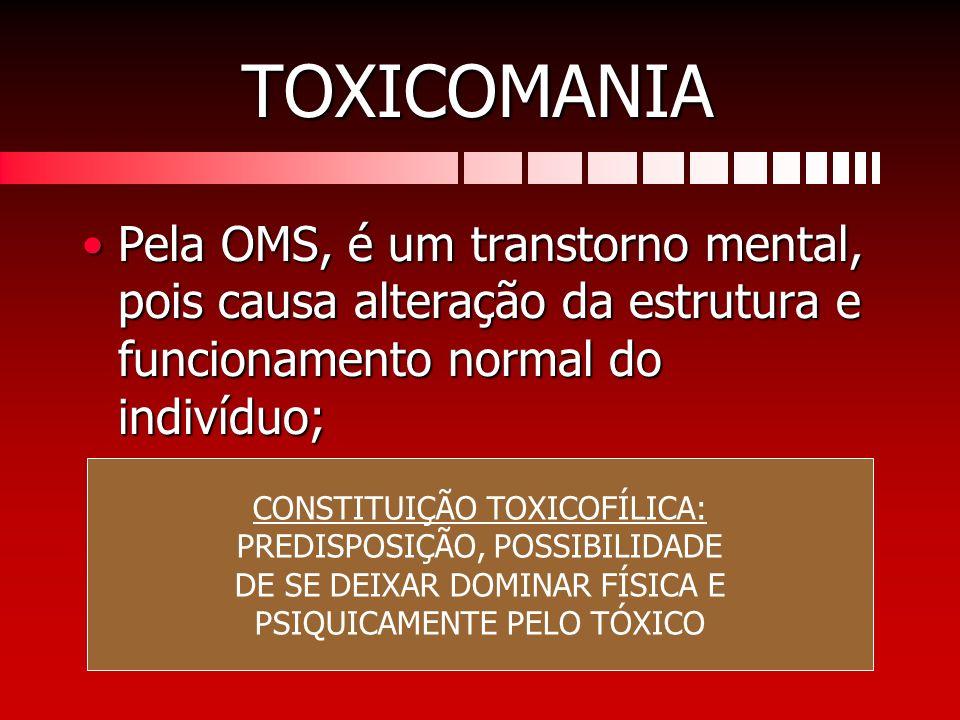 TOXICOMANIA Pela OMS, é um transtorno mental, pois causa alteração da estrutura e funcionamento normal do indivíduo;