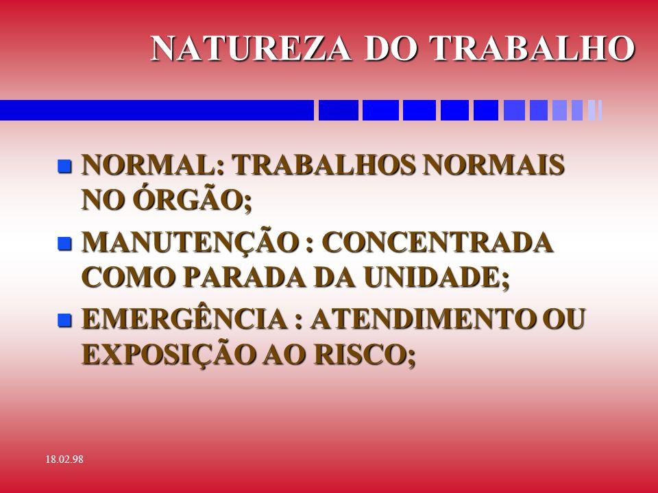 NATUREZA DO TRABALHO NORMAL: TRABALHOS NORMAIS NO ÓRGÃO;