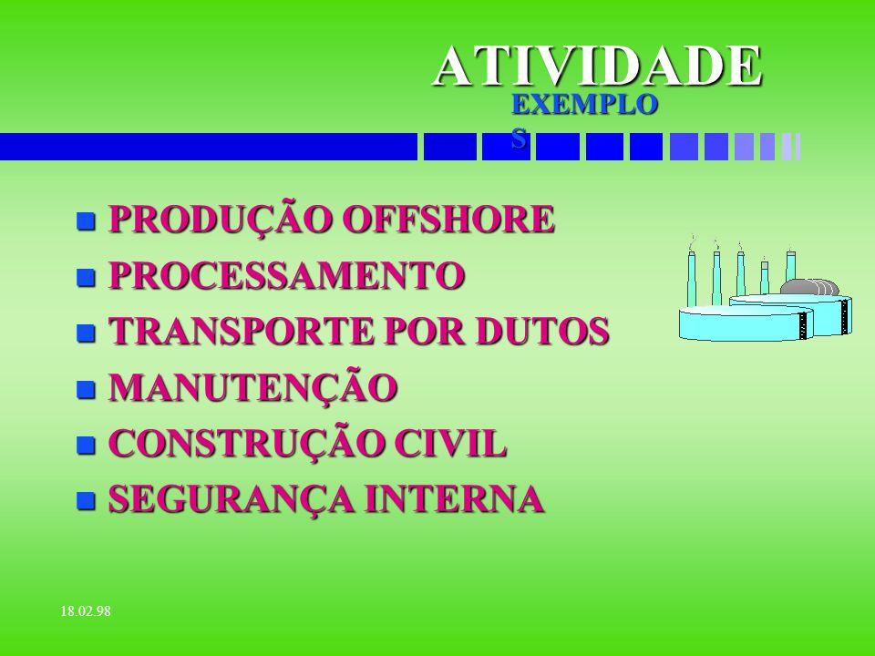 ATIVIDADE PRODUÇÃO OFFSHORE PROCESSAMENTO TRANSPORTE POR DUTOS