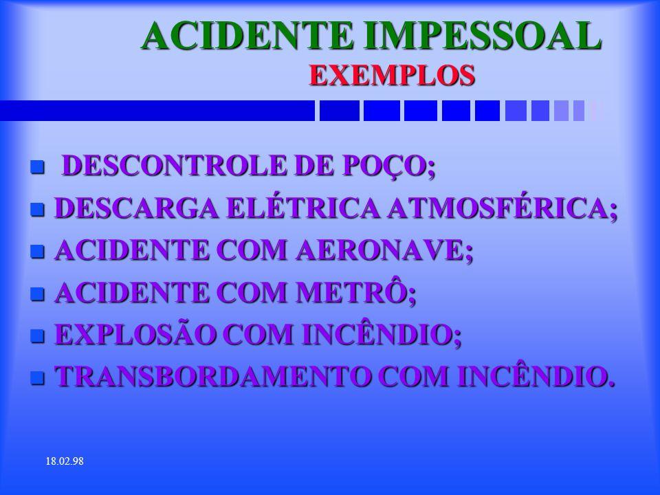ACIDENTE IMPESSOAL EXEMPLOS DESCONTROLE DE POÇO;