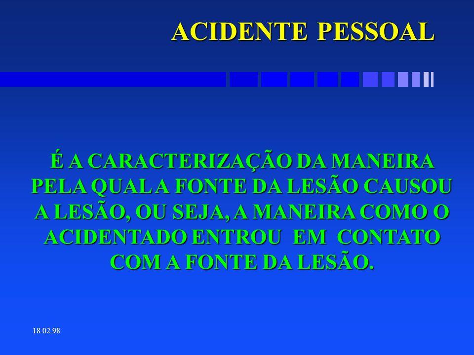 ACIDENTE PESSOAL