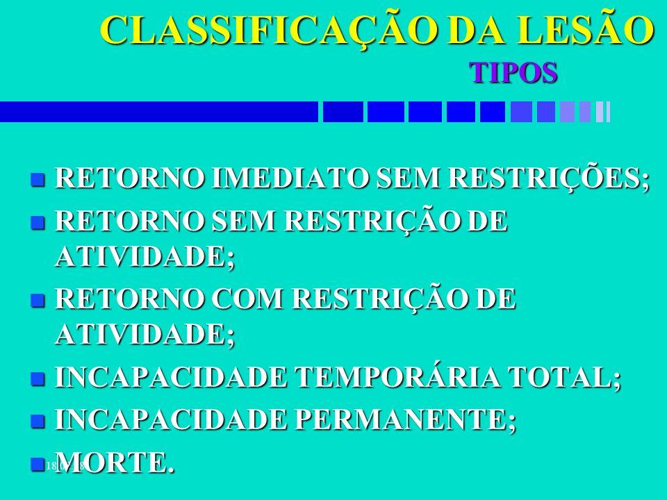 CLASSIFICAÇÃO DA LESÃO