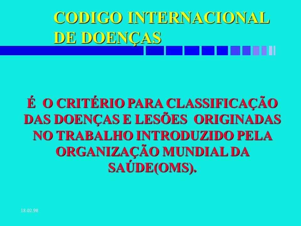 CODIGO INTERNACIONAL DE DOENÇAS