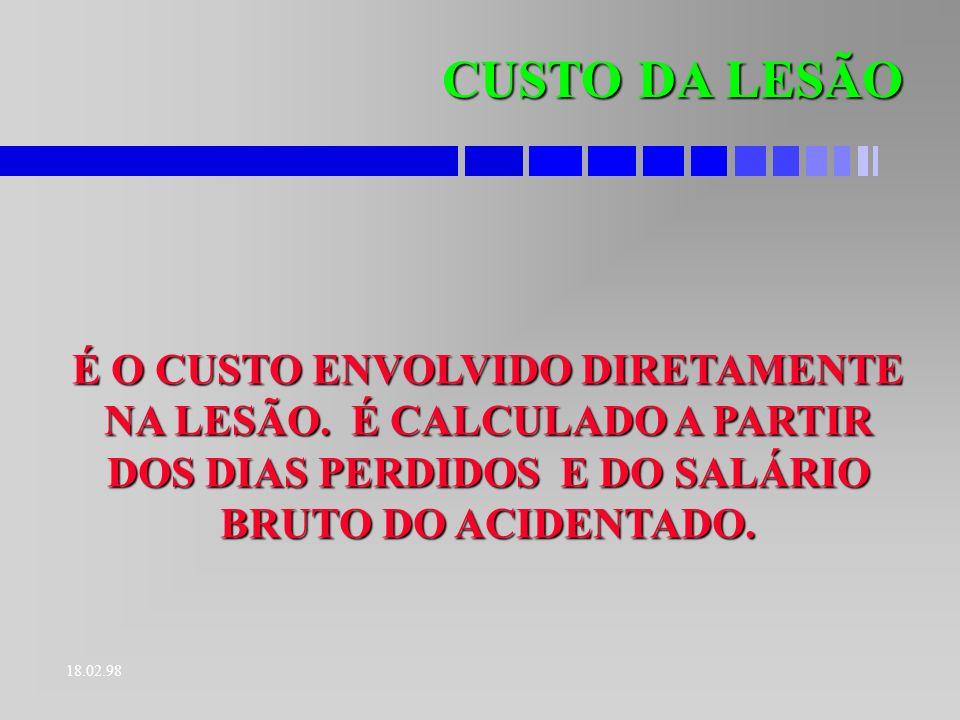 CUSTO DA LESÃO É O CUSTO ENVOLVIDO DIRETAMENTE NA LESÃO.