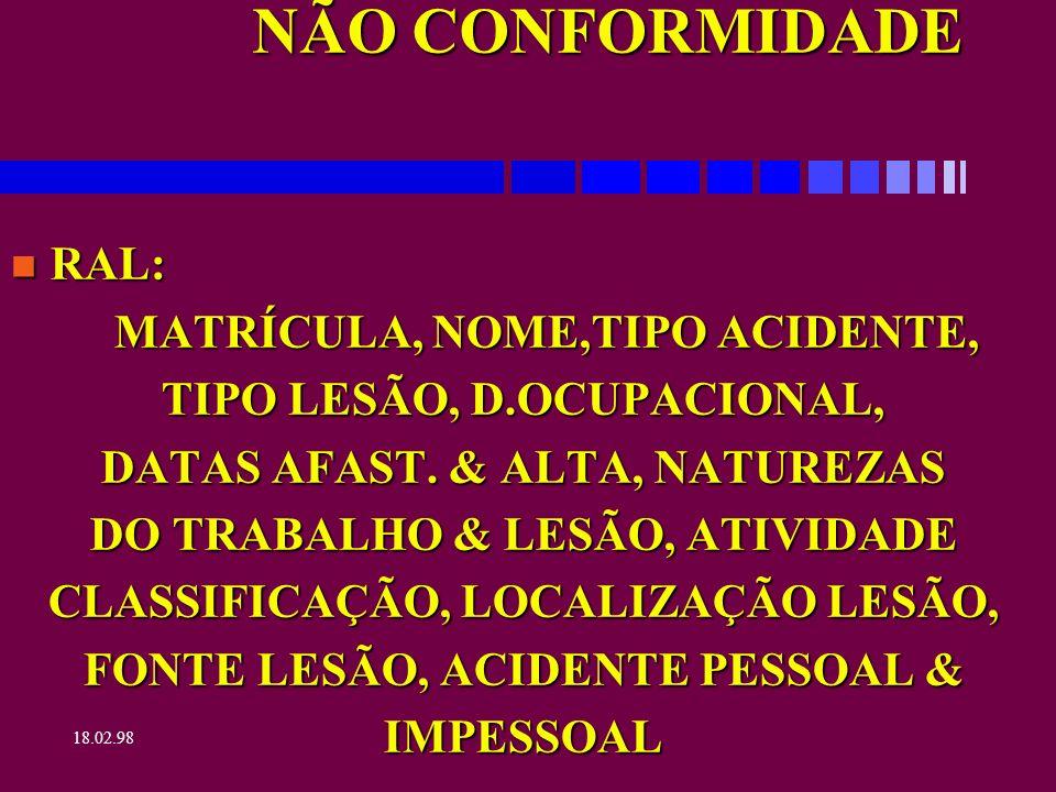 NÃO CONFORMIDADE RAL: MATRÍCULA, NOME,TIPO ACIDENTE,