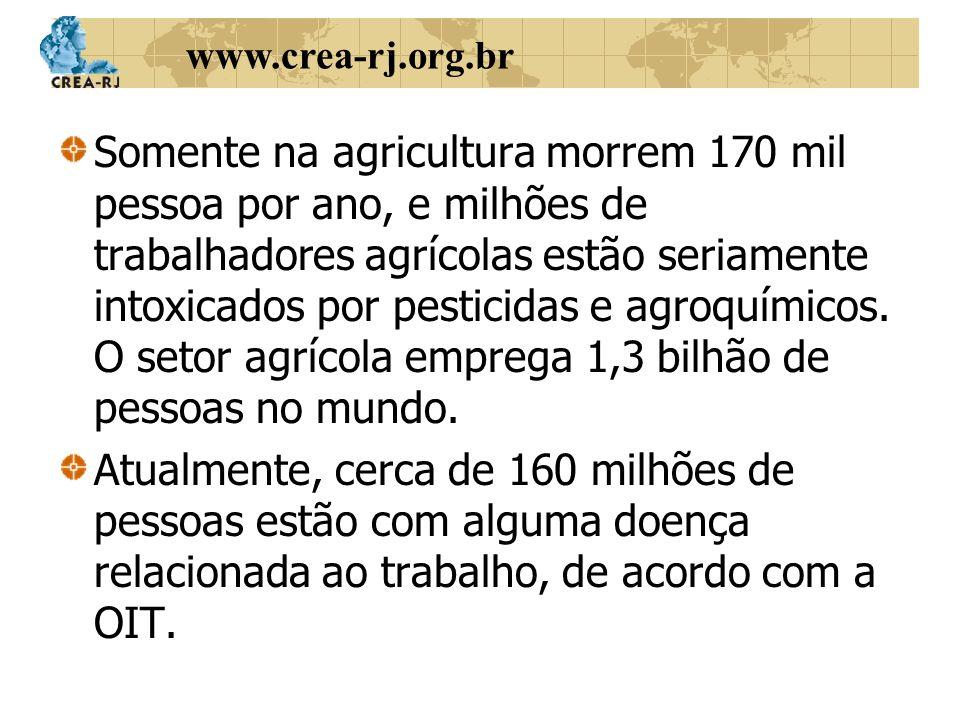 Somente na agricultura morrem 170 mil pessoa por ano, e milhões de trabalhadores agrícolas estão seriamente intoxicados por pesticidas e agroquímicos. O setor agrícola emprega 1,3 bilhão de pessoas no mundo.