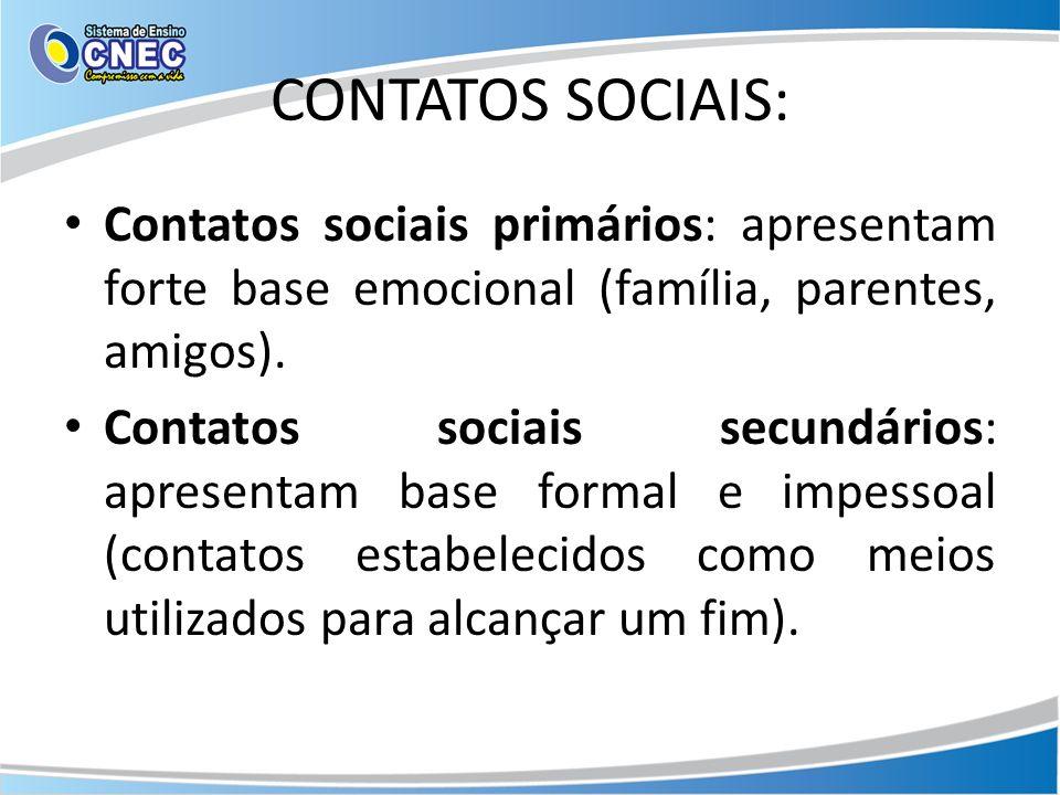 CONTATOS SOCIAIS: Contatos sociais primários: apresentam forte base emocional (família, parentes, amigos).