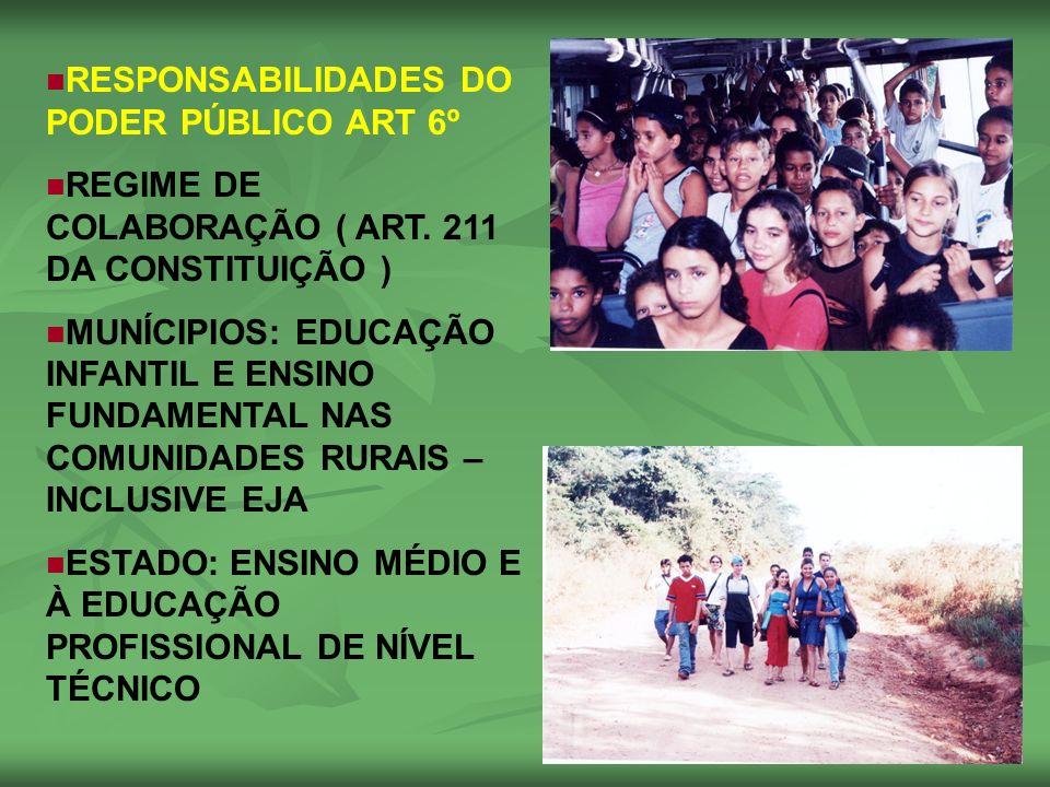 RESPONSABILIDADES DO PODER PÚBLICO ART 6º