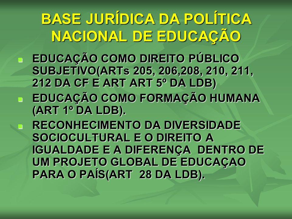BASE JURÍDICA DA POLÍTICA NACIONAL DE EDUCAÇÃO
