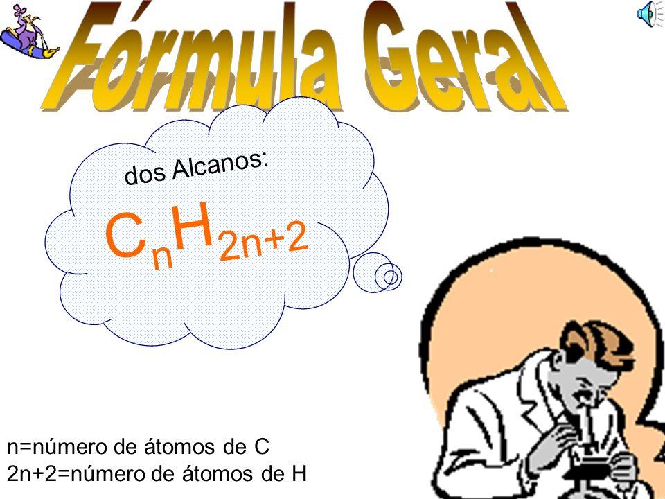 CnH2n+2 Fórmula Geral dos Alcanos: n=número de átomos de C
