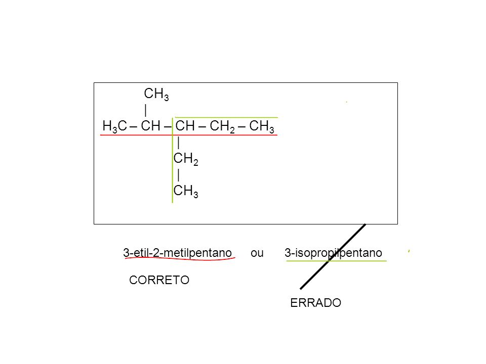 CH3 | H3C – CH – CH – CH2 – CH3. CH2. 3-etil-2-metilpentano ou 3-isopropilpentano. CORRETO.