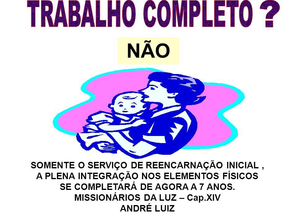 NÃO TRABALHO COMPLETO SOMENTE O SERVIÇO DE REENCARNAÇÃO INICIAL ,