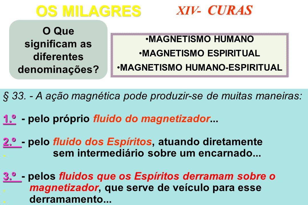 OS MILAGRES XIV- CURAS O Que significam as diferentes denominações