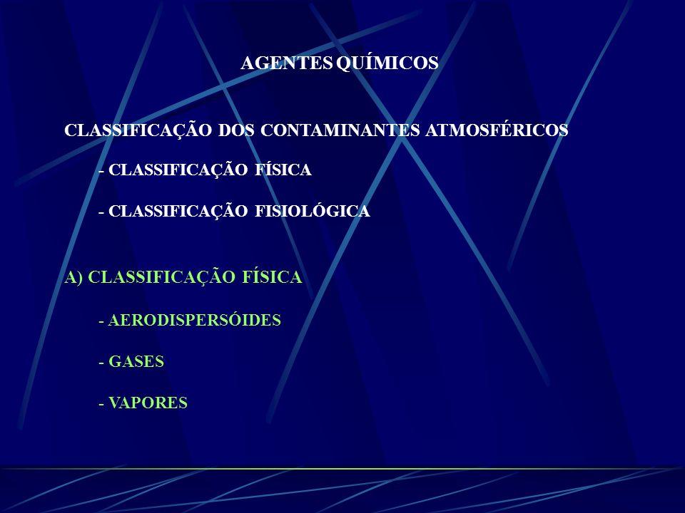 AGENTES QUÍMICOS CLASSIFICAÇÃO DOS CONTAMINANTES ATMOSFÉRICOS