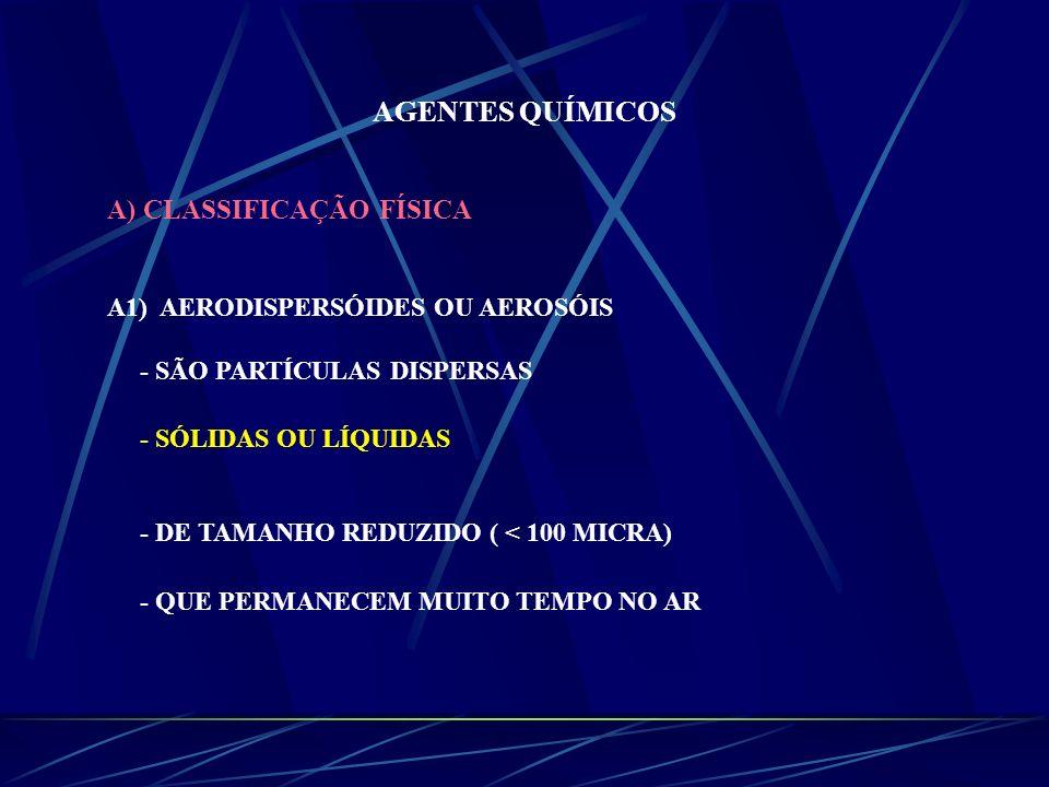 AGENTES QUÍMICOS A) CLASSIFICAÇÃO FÍSICA