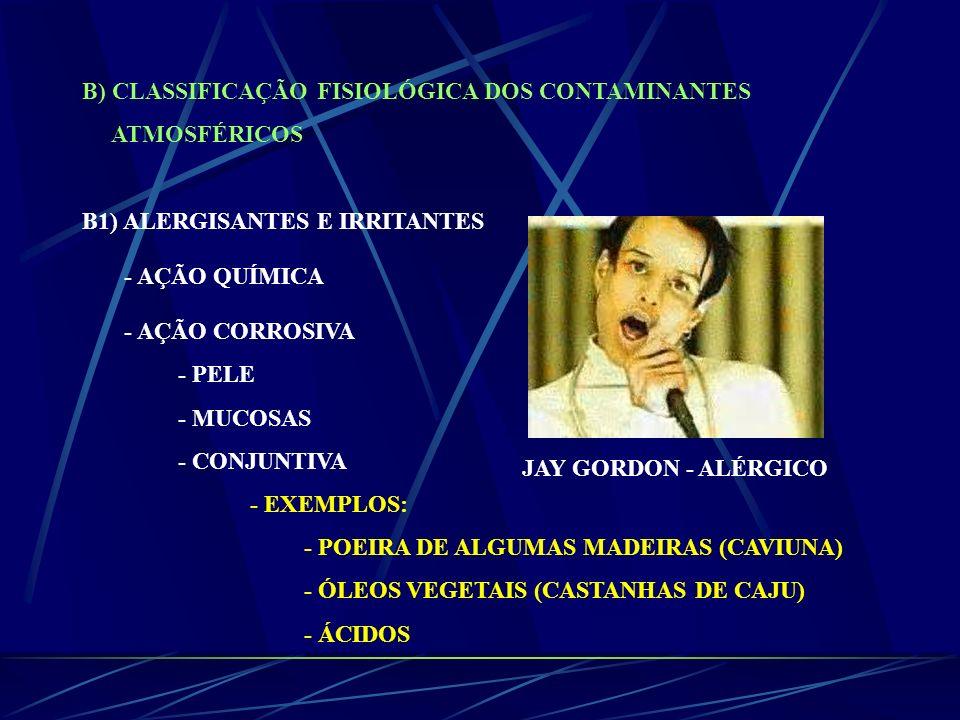 B) CLASSIFICAÇÃO FISIOLÓGICA DOS CONTAMINANTES