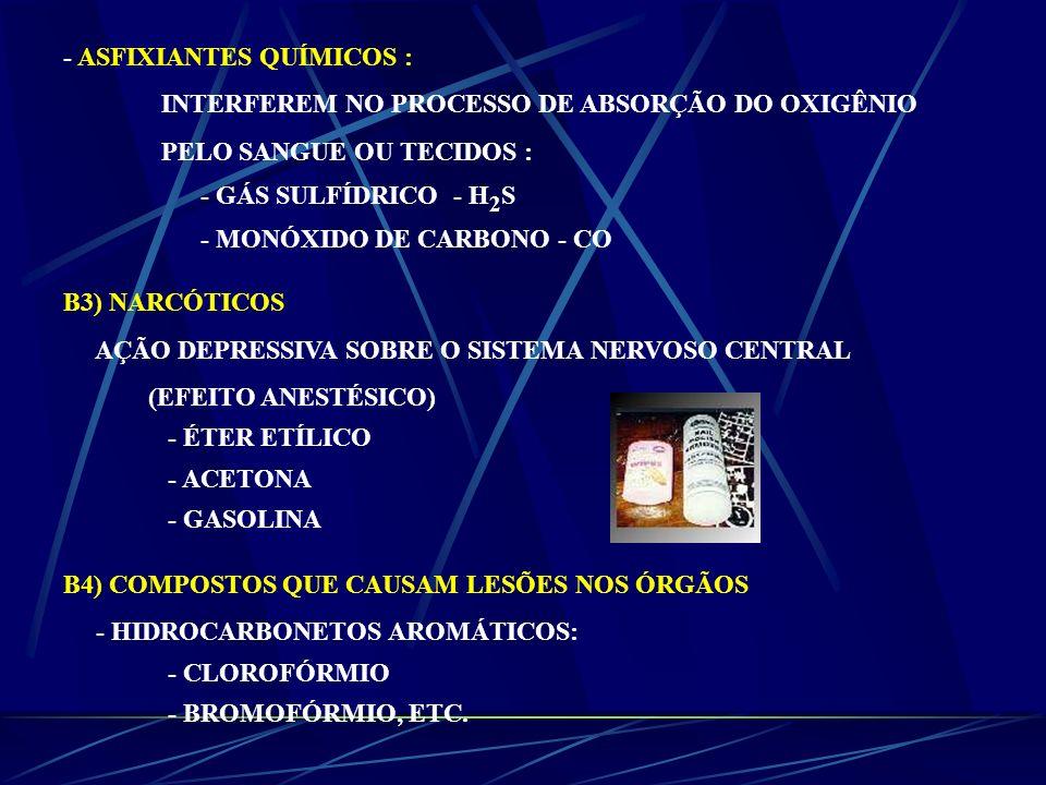 - ASFIXIANTES QUÍMICOS :