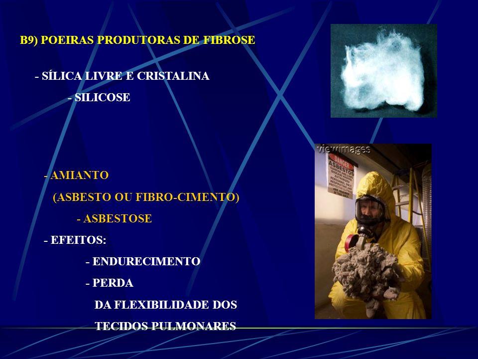 B9) POEIRAS PRODUTORAS DE FIBROSE