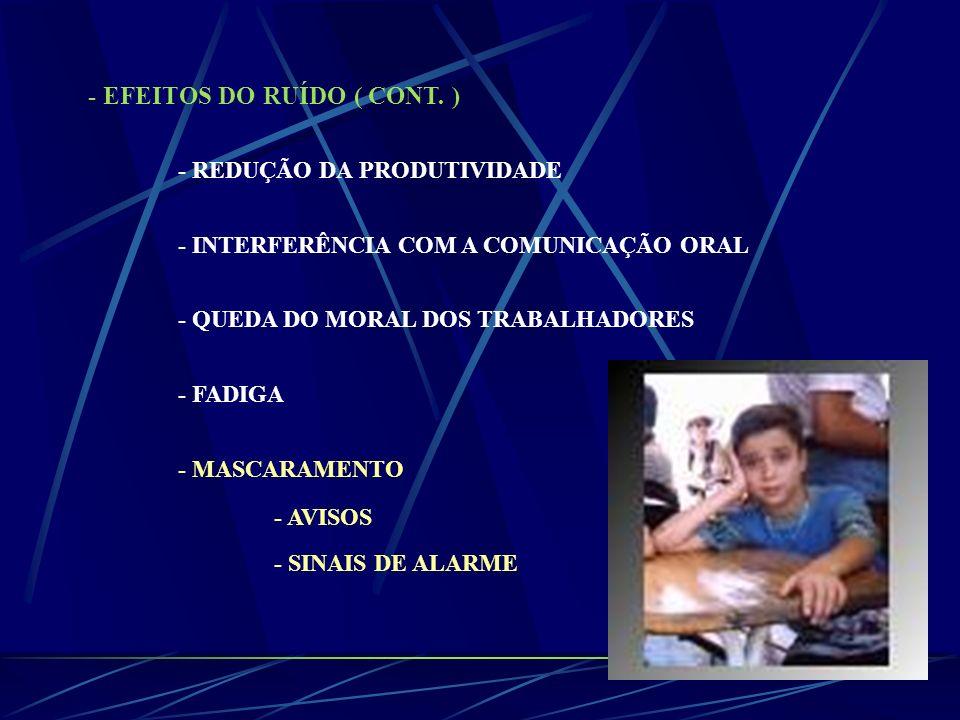 - EFEITOS DO RUÍDO ( CONT. )