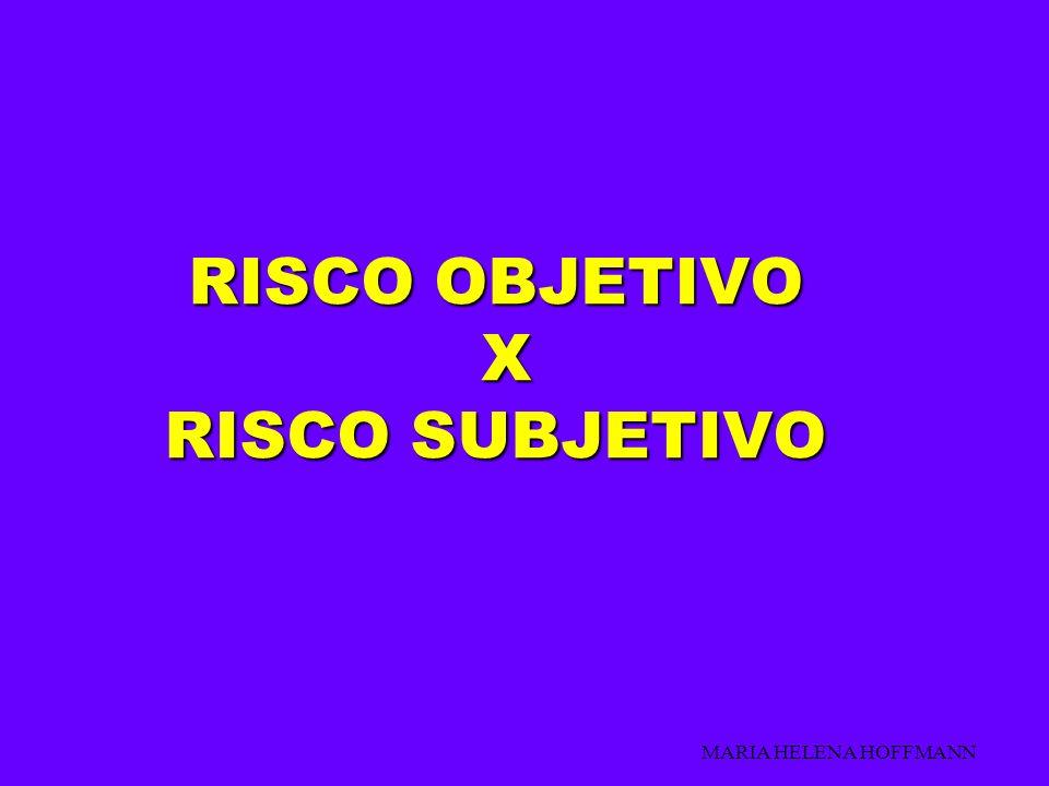 RISCO OBJETIVO X RISCO SUBJETIVO